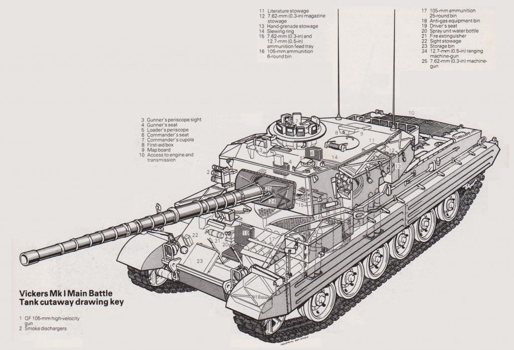 Russian Vehicle WW1 together with BA 3 Mod 1934 Soviet WW2 Armored Car ... Tanks Ww1 Diagram